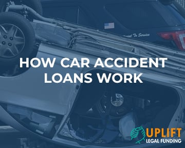 Processing your car accident lawsuit loan request - how does it work?